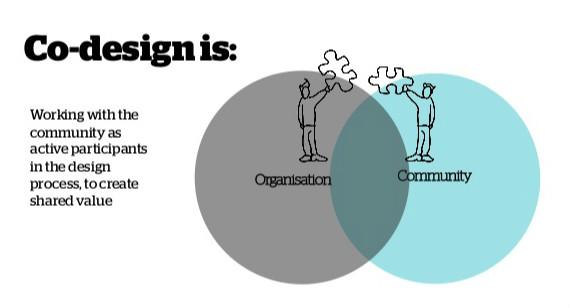 taking-the-next-step-building-organisational-codesign-capability-4-638_meitu_2.jpg